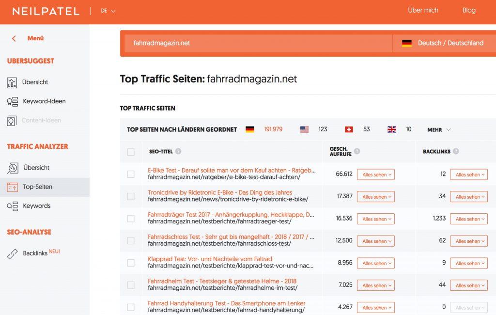 Top Seiten nach Traffic